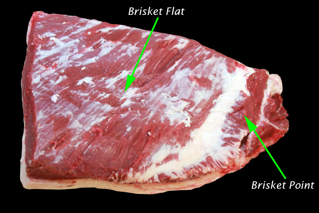 Brisket showing location of point and flat