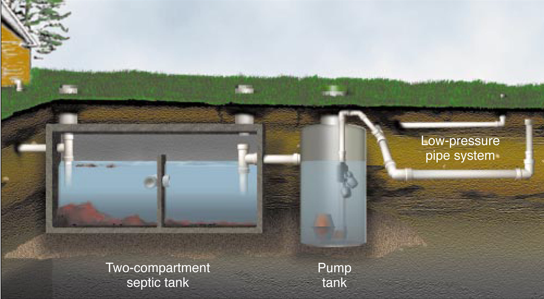 engineered septic system diagram engineered septic system